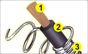 Black 8mm Triumph Tr7 T140 Hand Made Spark Plug Lead Ht 1971 > 83  Plug To Coil